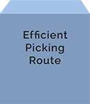 Efficient Picking Route